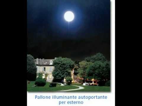 L'inganno delle sfere di luce